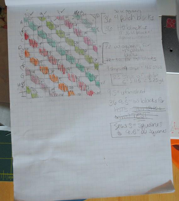scrumptious quilt plan