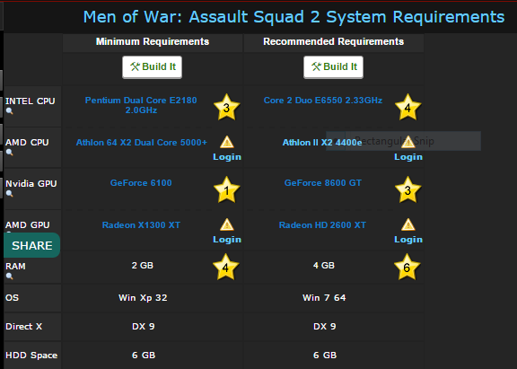 Men of War Assault Squad 2 Iron Fist RELOADED Free Download