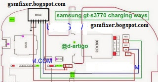 Samsung s3770 usb charging jumper ways solutions gsmfixer usb charging port problem with samsung s3770 just trace the points to make jumpers and carefully apply the instructions given in this diagram picture ccuart Choice Image