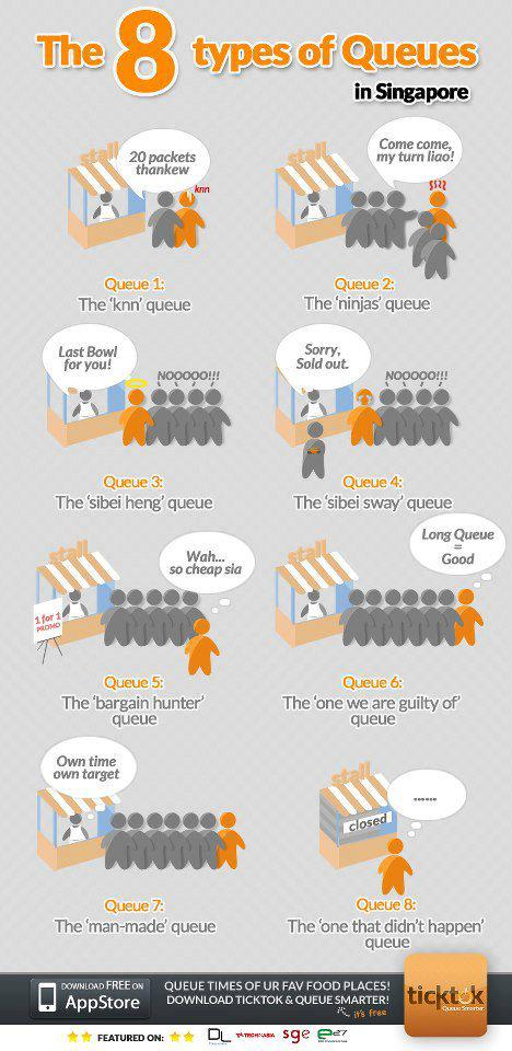 the 8 types of queues in singapore
