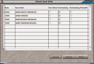 Bank Defautl Operasional SPAN