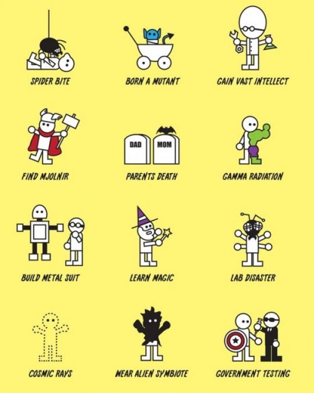 12 Ways To Become A Superhero