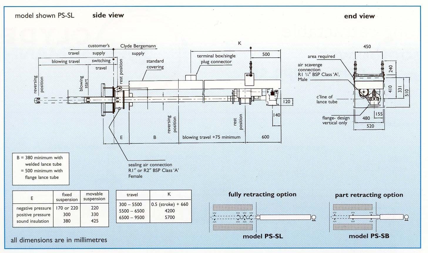 Sootblower Model Ps Sl Ps Sb