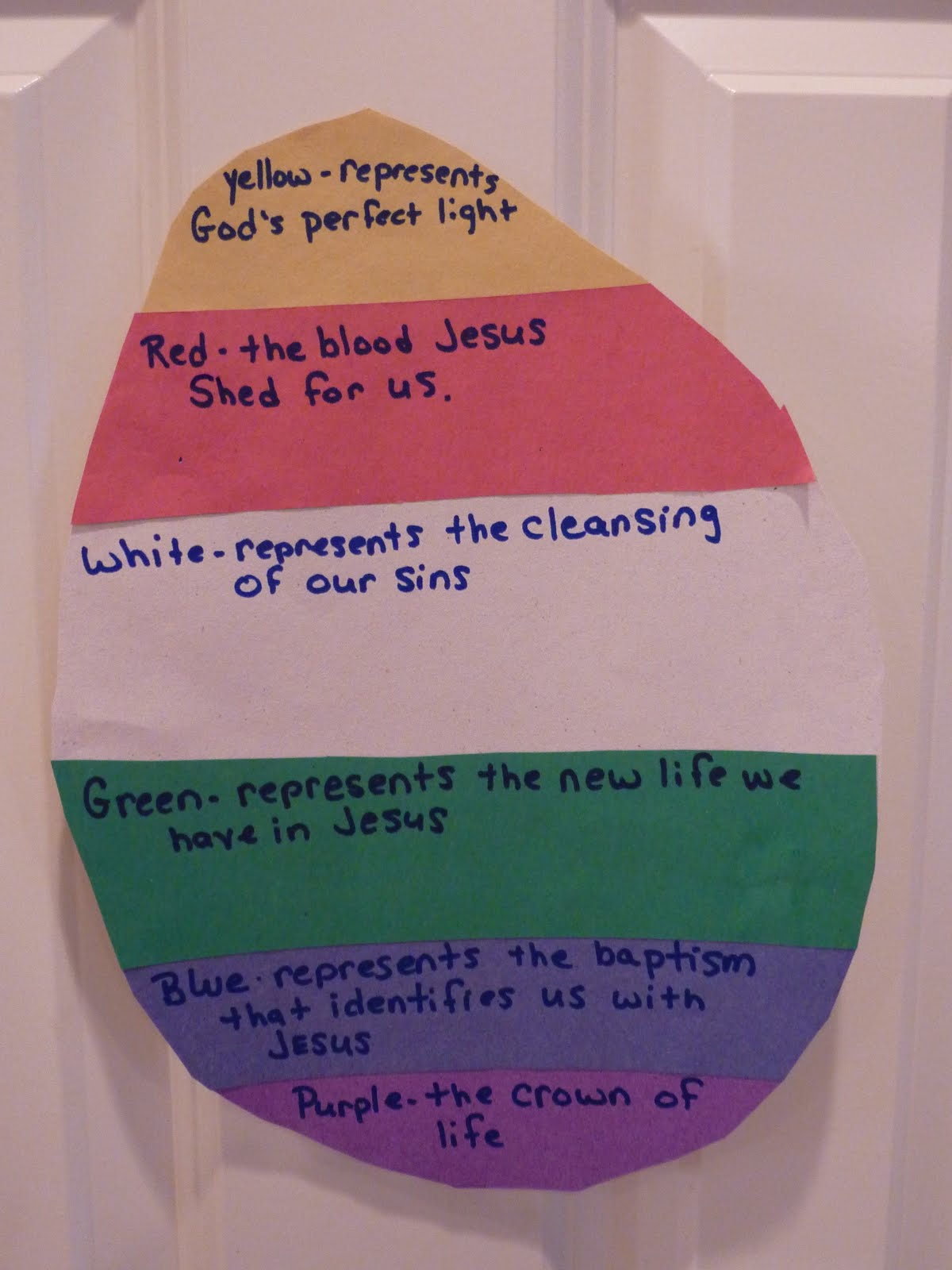 Ramblings of a crazy woman colors of faith easter egg - What are the easter colors ...
