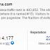 Ranking & Traffik Blog