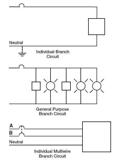 Branch Circuit Design Calculations  U2013 Part One