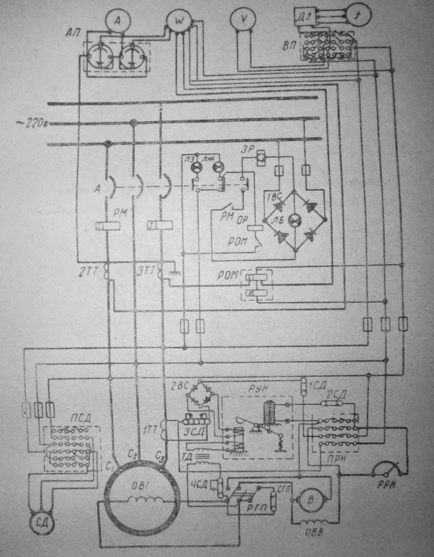 Принципиальная схема генераторной панели ГРЩ переменного тока