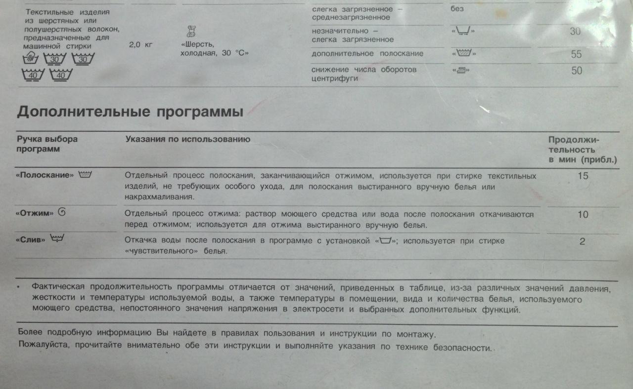 Стиральные машины bosch wmv 1600 инструкции