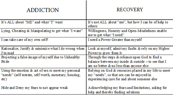 Printables Addiction Recovery Worksheets the watershed redefining personal values in recovery recovery