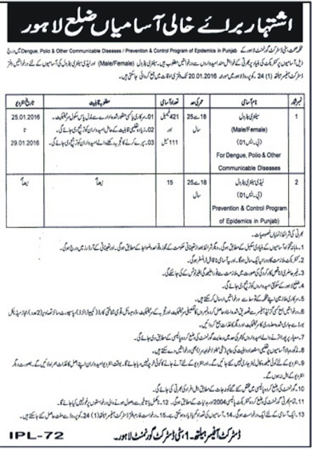 Government Jobs in Health Department Lahore