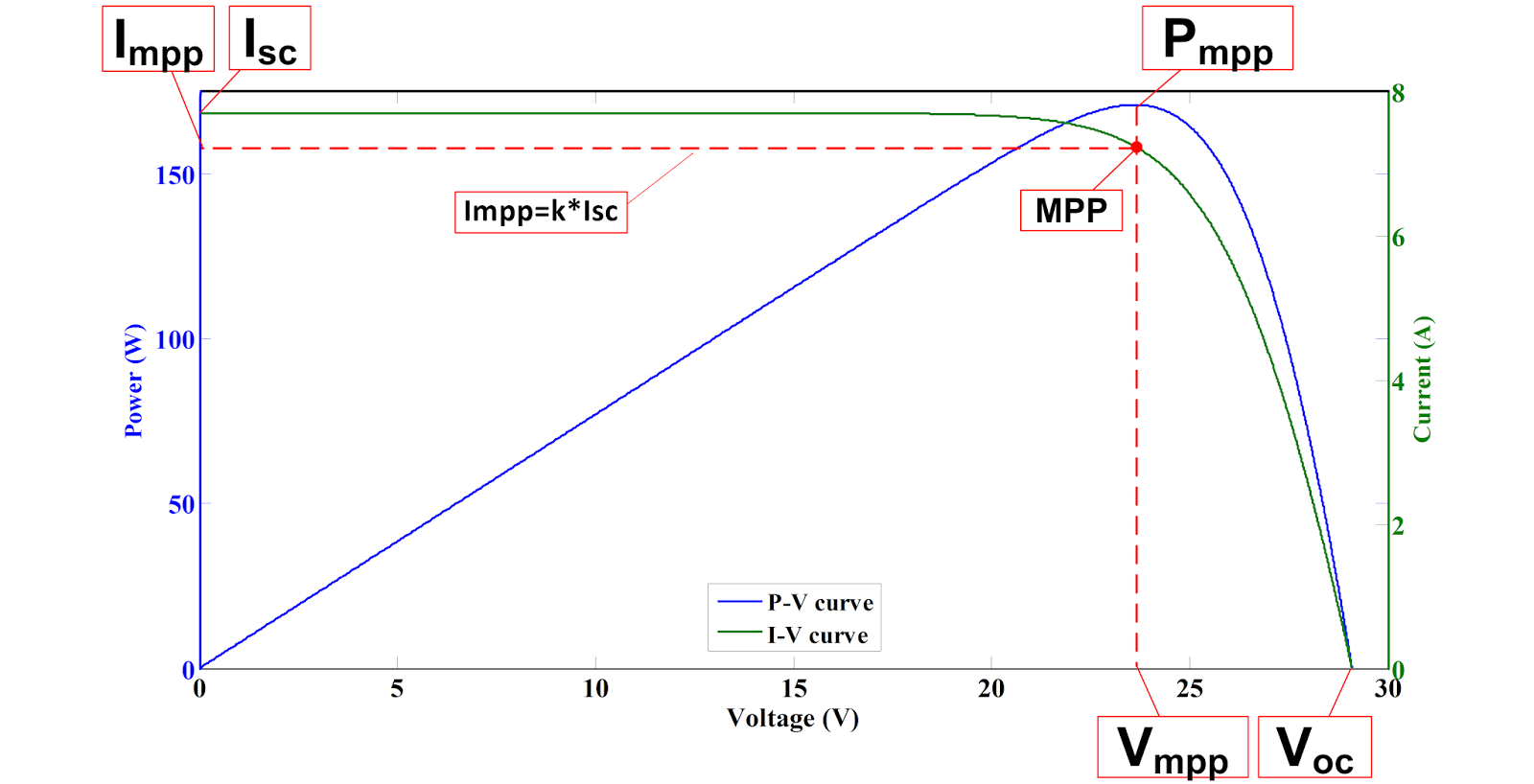 Bipolar Pv Module Wiring Diagram Libraries Solar Librarybipolar 18