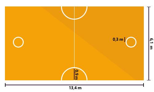 Gambar dan ukuran Lapangan Takraw