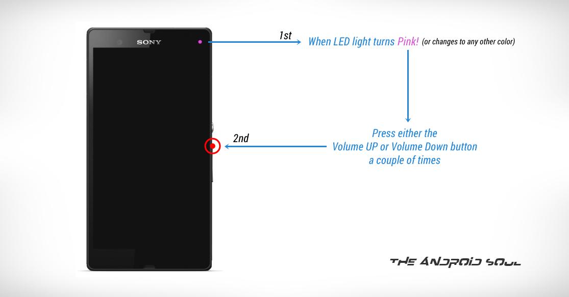 Sony xperia z3 recovery mode