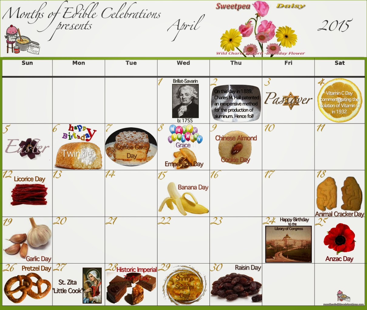 April Food Celebrations