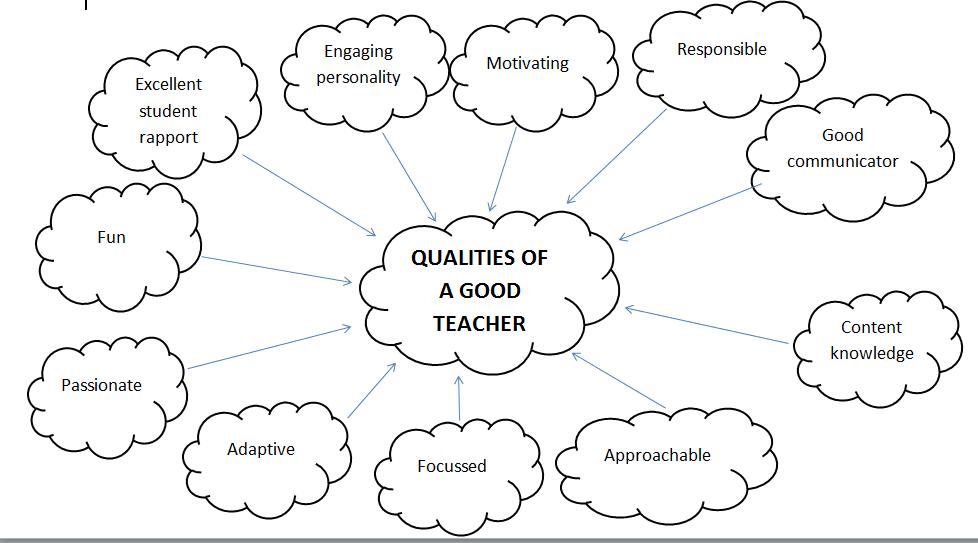 What makes a good teacher ?