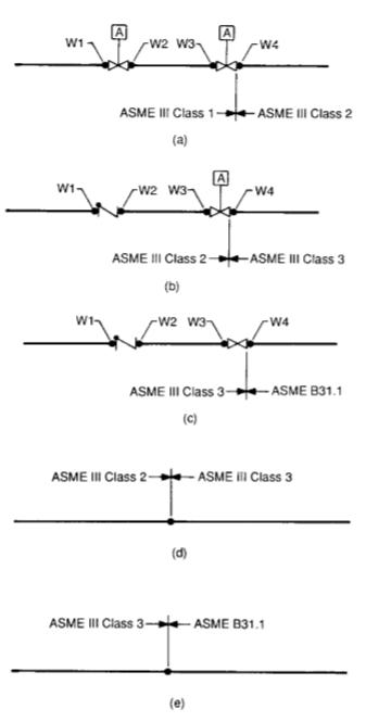 form b31.3 testing pressure asme