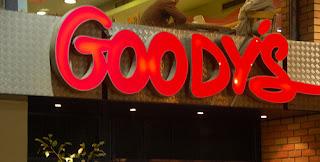 Επτά καταστήματα Goody's στη Θεσσαλονίκη τίθενται εκτός αλυσίδας γιατί.... μείωσαν τις τιμές