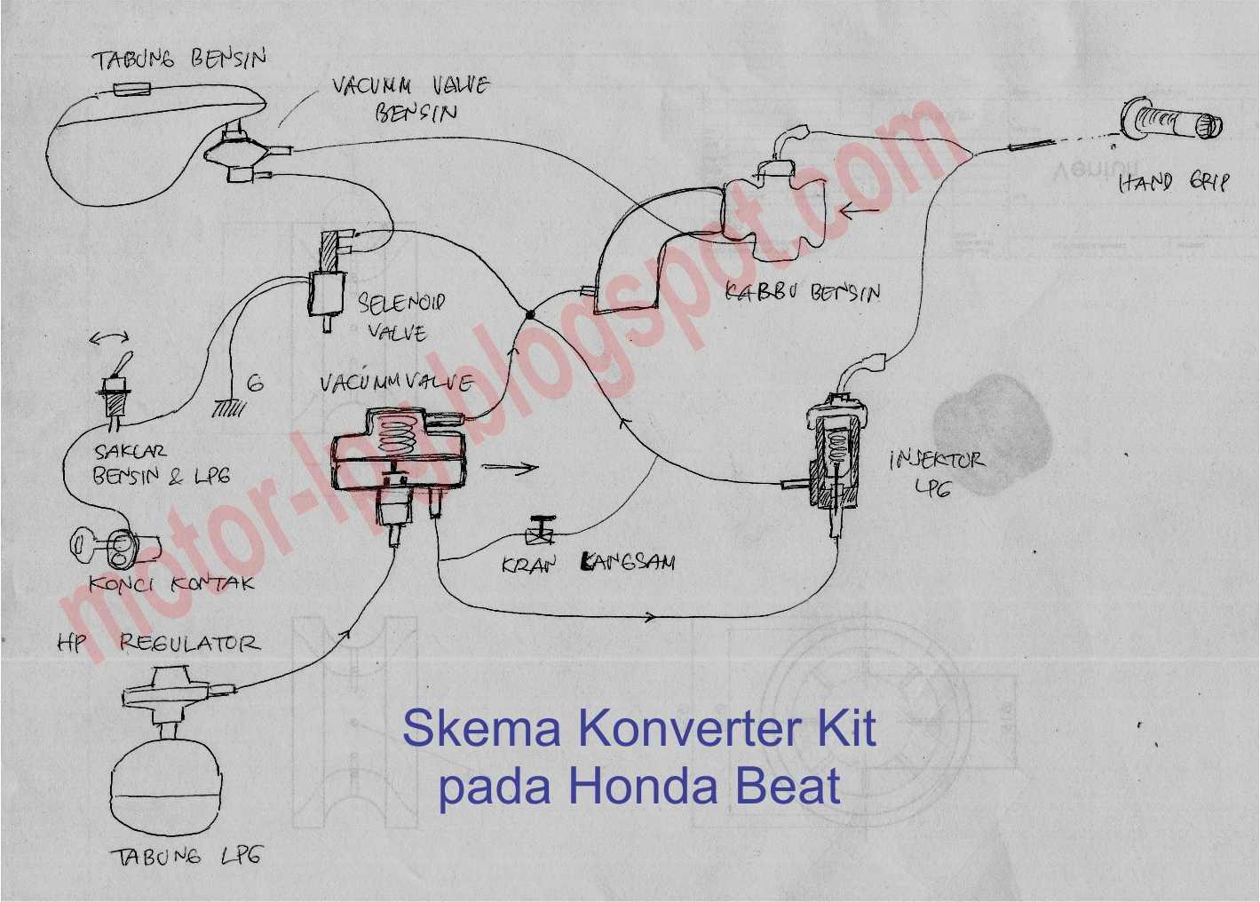 Konverter Kit LPG (Hybrid) pada Motor Honda Beat