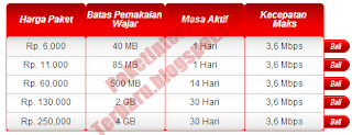 paket internet kartu as