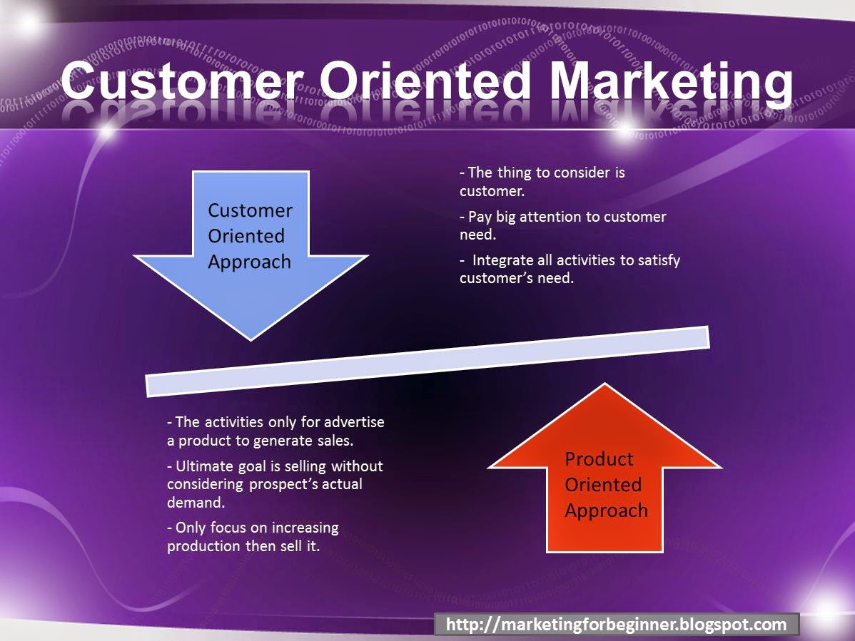 customer oriented Building skills and knowledge in sales, leadership, and business acumen customer-oriented sellingtm a winning sales team must learn how to build successful business.