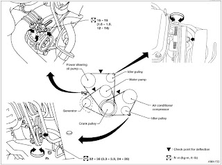 Nissan Maxima A33 2002 Repair Manual further Does Your Antifreeze Need To Be Replaced together with Fiat Punto Fuse Box Location likewise Volkswagen Passat B5 Fl 2000 2005 Fuse Box Diagram additionally Nissan Xterra Wd22 2002 Repair Manual. on citroen engine cooling diagram