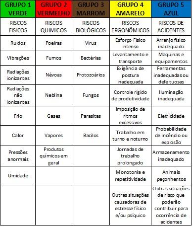 13) As radiações não ionizantes apresentam interesse do ponto de vista da  higiene ocupacional porque os seus efeitos sobre a saúde das pessoas são ... 19d39433f9