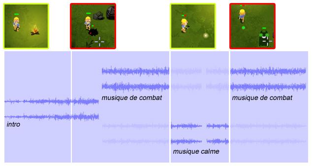 Musique interactive