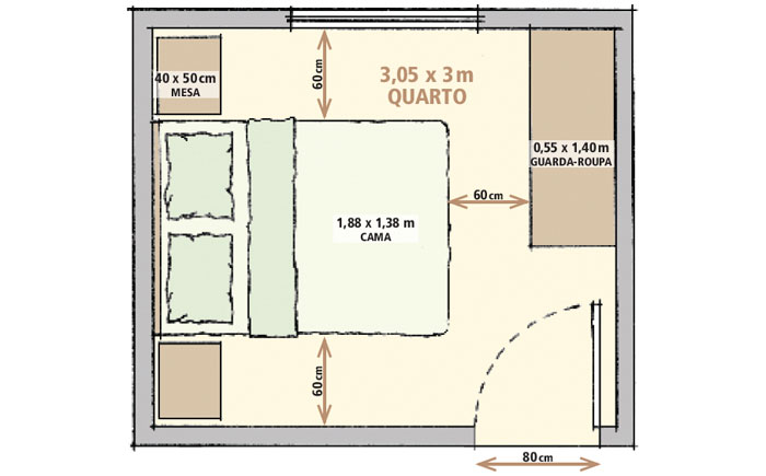 Tamanho Ideal Para Porta De Quarto ~ Mas dificilmente para quem mora em apartamento encontra quarto para