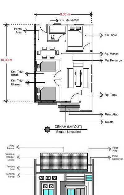 denah rumah minimalis type 90 2016 prathama raghavan
