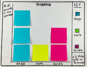 Teach graphing with post-it notes