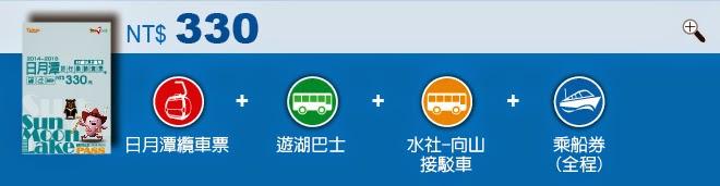2015日月潭花火節台灣好行套票資訊