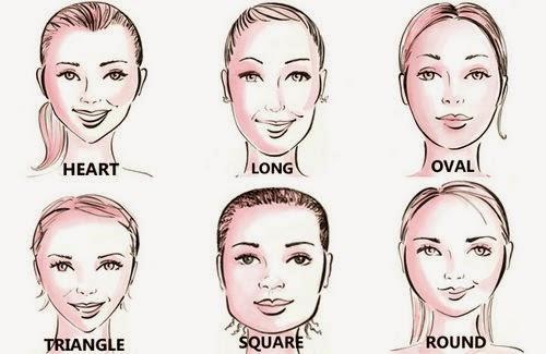 bentuk-bentuk wajah manusia