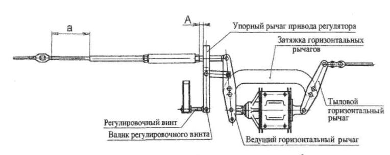 Рисунок 3 — Схема симметричной