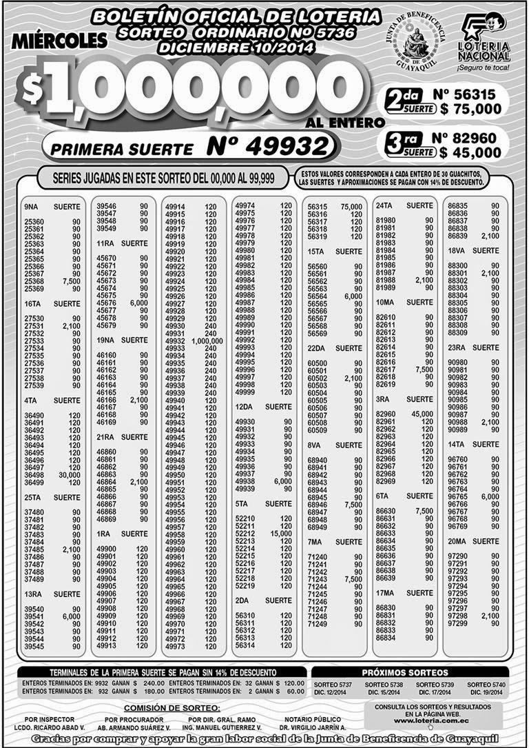 numeros ganadores loteria nacional 10 diciembre 2014