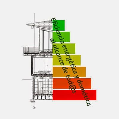 Eficiencia energética y domótica para tod@s
