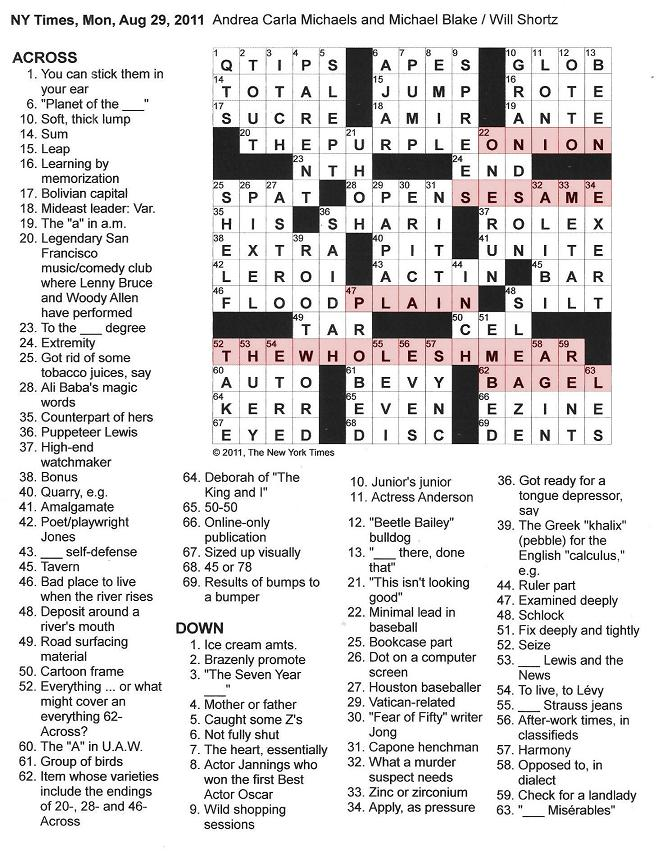 Shelf Above Fireplace Crossword Clue - Best Shelf 2017