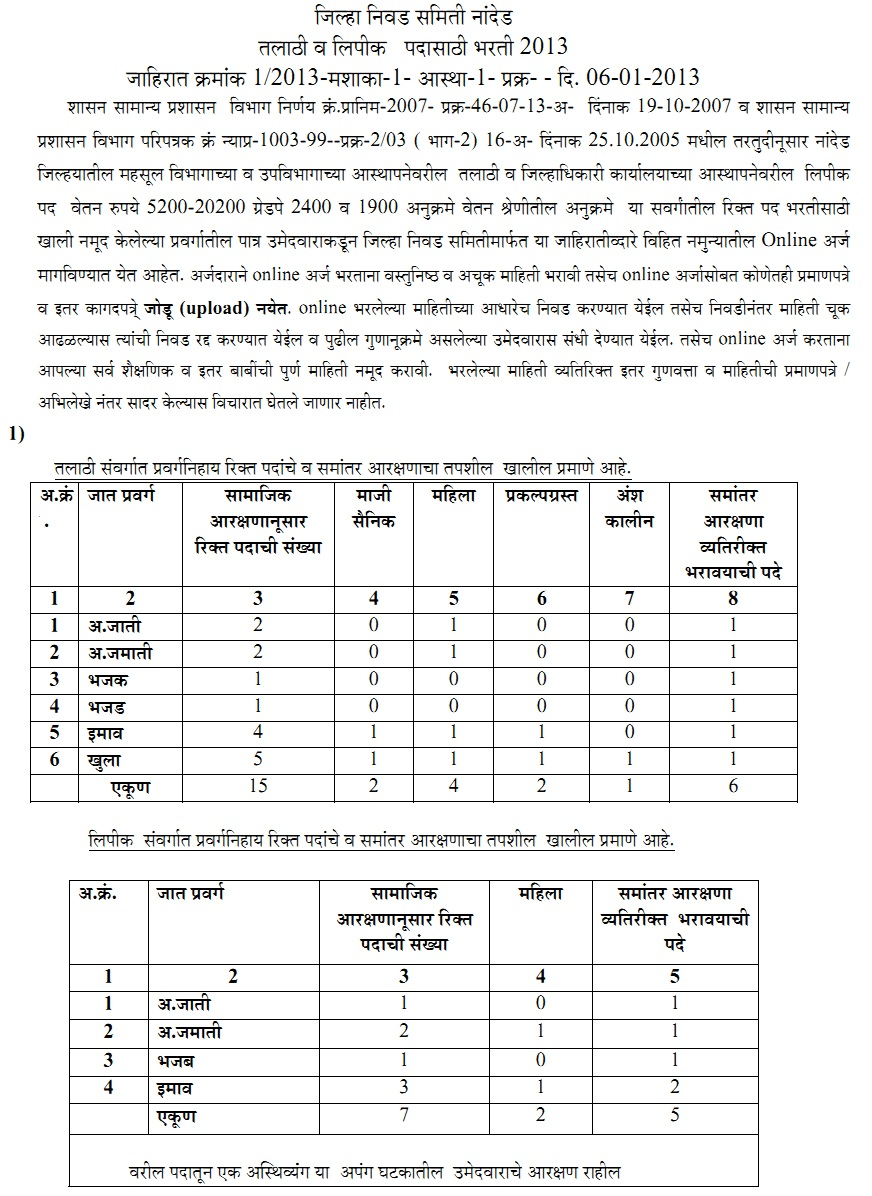 Ap Police Recruitment 2013 Application Form Download