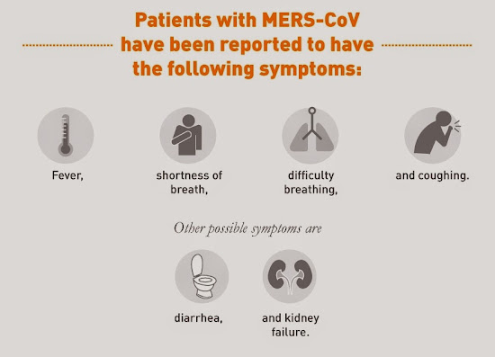 Symptoms of MERSCoV from DOH infographic
