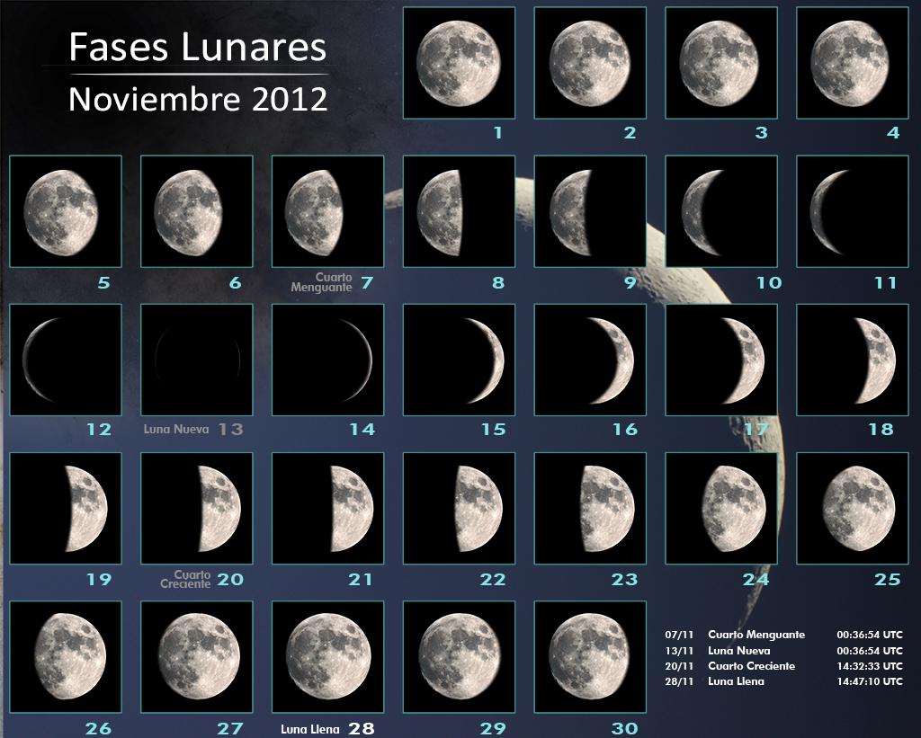 fases lunares 2012 noviembre calendario fases lunares 2013 horario gtm ...