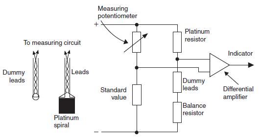 Temperature sebagai Sensor dan Transducer