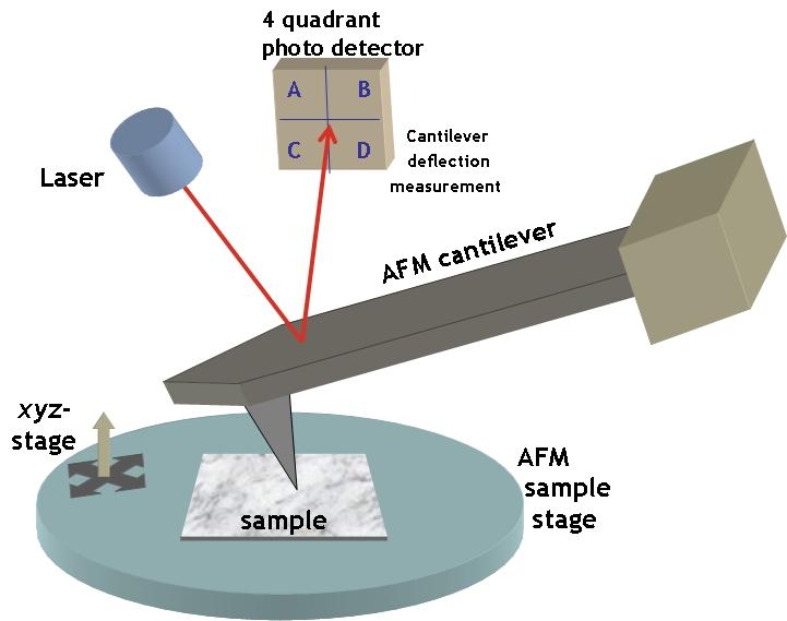 electron beam machining pdf