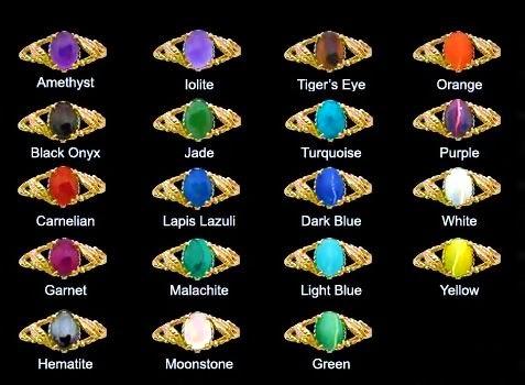 Kumpulan Daftar Nama-Nama Batu Akik
