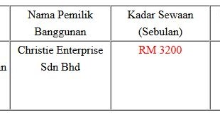 appraisal at syarikat zumaju sdn bhd For syarikat zumaju, arifin as a managing director who is the one who makes the  appraisal performance of employees in the company while doing the.