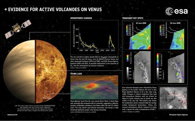 Aliran Lava Panas Ditemukan di Planet Venus