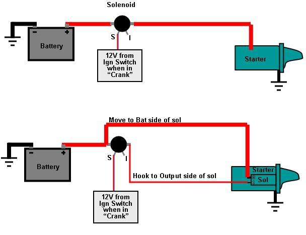 chevy mini starter wiring diagram
