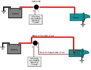 Volkswagen   Meter Wiring Diagram additionally Ford 3 Wire Alternator Diagram besides Digital Dc Voltmeter Wiring Diagram as well Relay Wiring Diagram 2009 Smart Car further Wiring Diagram For A 8n Ford Tractor U2013 The. on ford ammeter wiring diagram