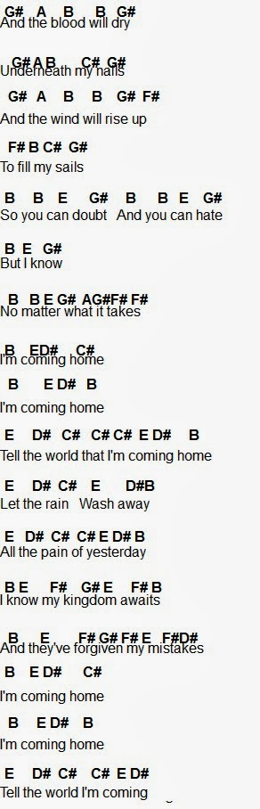 Flute sheet music coming home pt ii for House house house house music song