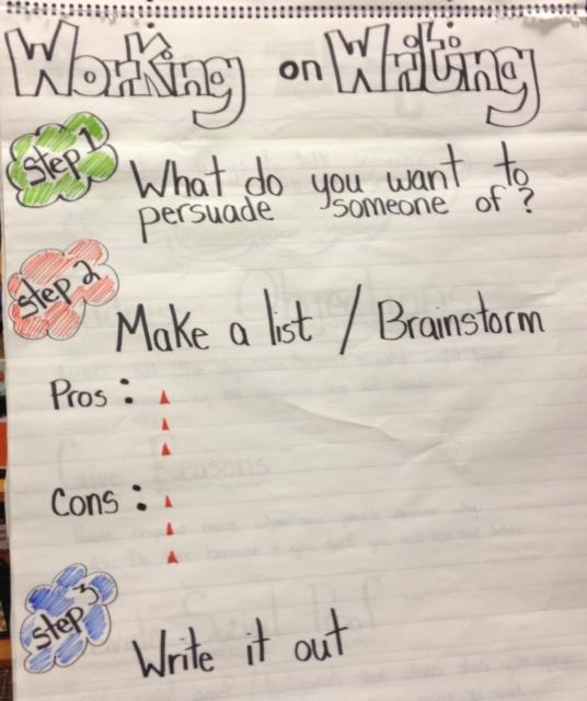 persuasive writing topics 3rd grade