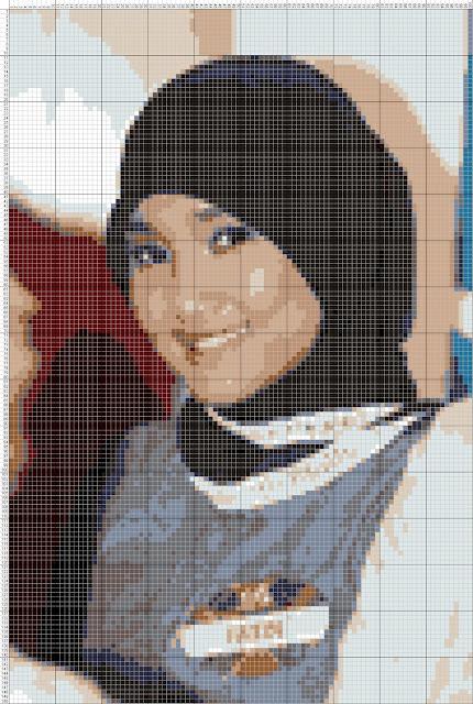 Gambar Pola Kristik Fatin Shidqia Lubis - X Factor Indonesia