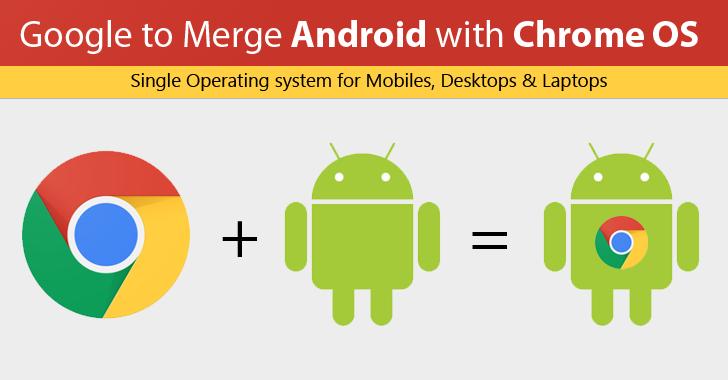 google chrome operating system  free
